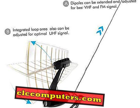 Spajanje dipolske antene