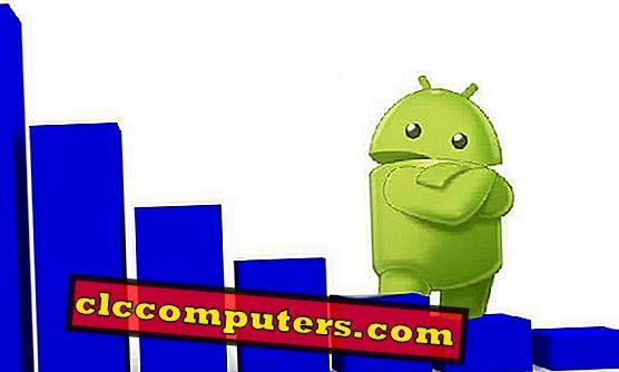 Vollständige Kontrolle über die Android-Datennutzung und drastische Reduzierung der Mobilfunkrechnung