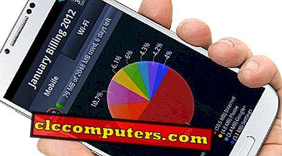 Bästa Android Apps för att övervaka data och kontrolldataanvändning